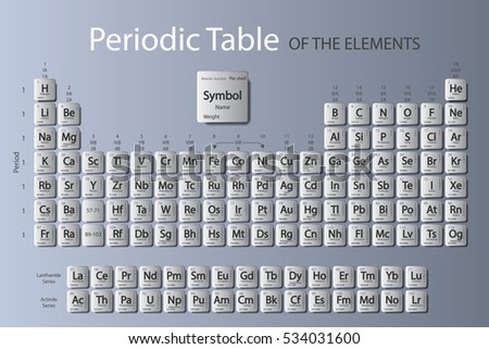 Periodic table elements new periodic updated stock vector 534031600 periodic table of elementse new periodic is updated nihonium moscovium tennessine urtaz Images