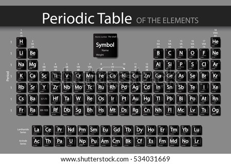Periodic table elements new periodic updated stock photo photo periodic table of elementse new periodic is updated nihonium moscovium tennessine urtaz Choice Image