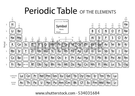 Periodic table elements chemical symbols stock vector - Last element of periodic table ...