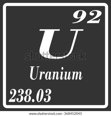periodic table of elements uranium - Periodic Table Of Elements Uranium