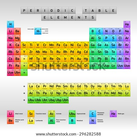 Periodic Table of Elements, vector design, extended version - stock vector