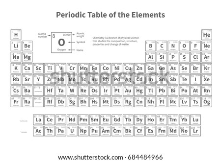 periodic table of elements vector template for school chemistry lesson education and science element - Periodic Table Of Elements Vector