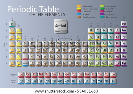 Periodic table elements new periodic updated stock vector periodic table of elements with color delimitatione new periodic is updated nihonium moscovium urtaz Choice Image