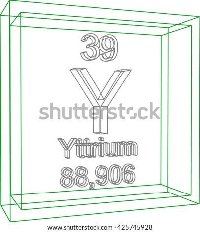 Yttrium Periodic Table Square