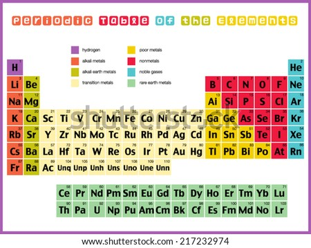 Periodic table elements stock vector 217232974 shutterstock periodic table of the elements urtaz Gallery