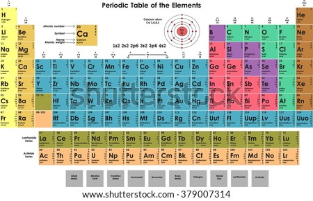 Periodic Table of the Elements - stock vector