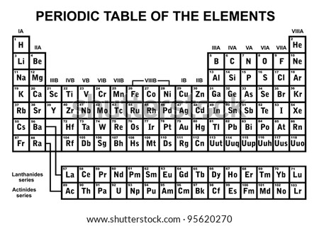 Periodic table elements stock vector 95620270 shutterstock periodic table of the elements urtaz Image collections