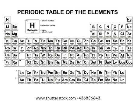 Periodic table elements black white vector stock vector 436836643 periodic table of the elements black and white vector illustration with names atomic mass urtaz