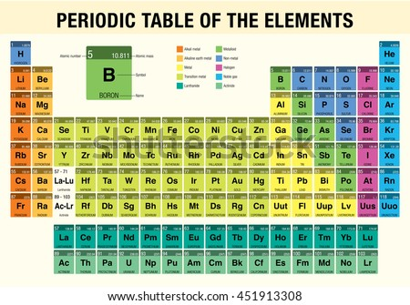 Periodic table elements chemistry stock vector royalty free periodic table elements chemistry stock vector royalty free 451913308 shutterstock urtaz Image collections