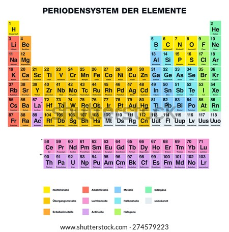 Periodic table elements german labeling tabular stock vector periodic table of the elements german labeling tabular arrangement of chemical elements with their urtaz Choice Image