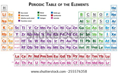 Periodic table elements stock vector 217232974 shutterstock periodic table of the elements illustration vector in english multicoloured urtaz Gallery