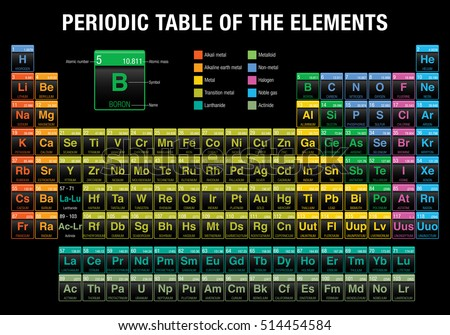 Periodic Table of the Elements in black background - Chemistry