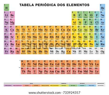 Lanthanides stock images royalty free images vectors shutterstock periodic table of the elements portuguese labeling tabular arrangement 118 chemical elements urtaz Images