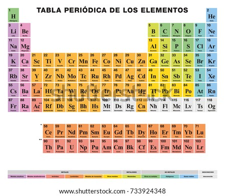 Periodic table elements spanish labeling tabular stock vector periodic table of the elements spanish labeling tabular arrangement of 118 chemical elements urtaz Image collections