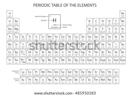 periodic table of the elements vector - Periodic Table Of Elements Vector