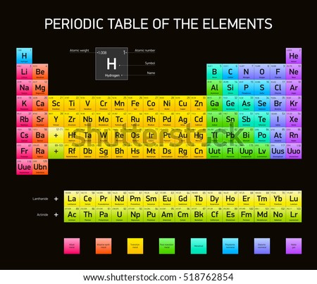 Periodic table elements vector design extended stock vector periodic table of the elements vector design extended version rgb colors black urtaz Gallery