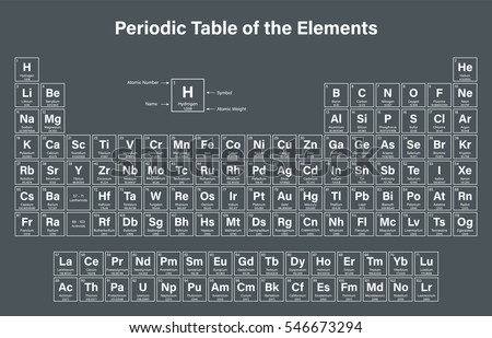 Periodic table elements vector illustration shows stock vector periodic table of the elements vector illustration shows atomic number symbol name and urtaz Images