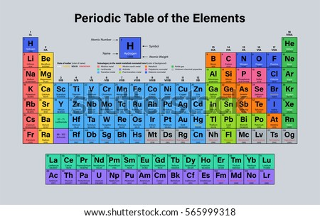 Periodic table elements vector illustration shows stock vector periodic table of the elements vector illustration shows atomic number symbol name and urtaz Gallery