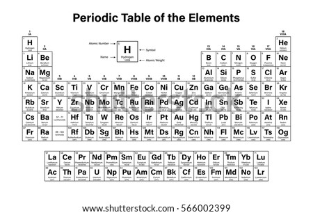 Periodic table elements vector illustration shows stock photo photo periodic table of the elements vector illustration shows atomic number symbol name and urtaz Images