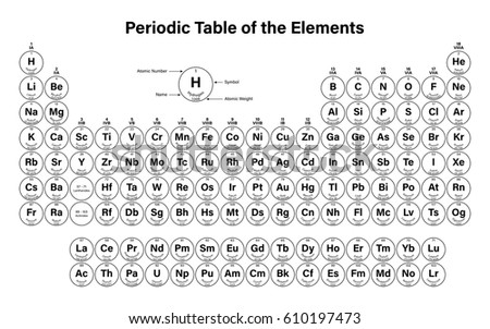 Periodic table atom diagram complete wiring diagrams periodic table elements vector illustration shows stock vector rh shutterstock com labeled periodic table of elements periodic table with electron ccuart Images
