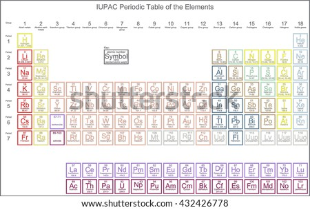 Periodic Table of the Elements with atomic number, symbol and weight. Approved by the IUPAC January 8, 2016. - stock vector
