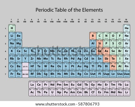 Periodic table elements atomic number symbol stock vector periodic table of the elements with atomic number symbol and weight with color delimitation on urtaz Image collections