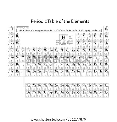Periodic table elements atomic number symbol stock vector 531277879 periodic table of the elements with atomic number symbol weight period oxidation urtaz