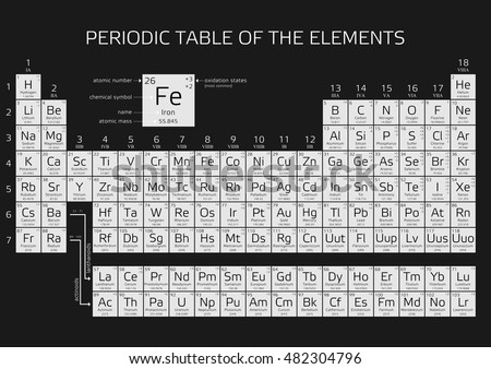 Periodic table elements atomic number weight stock vector 2018 periodic table of the elements with atomic number weight and symbol vector illustration urtaz Images