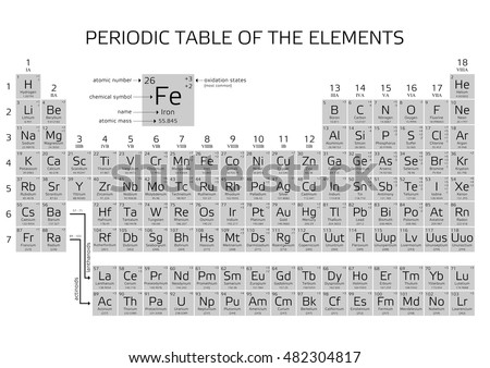 Periodic Table of the Elements with atomic number, weight and symbol - vector illustration