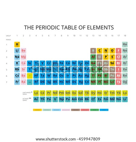 Periodic table elements symbol atomic numbercomplete stock vector hd periodic table of the elements with symbol and atomic numberplete periodic table chemistry urtaz Images