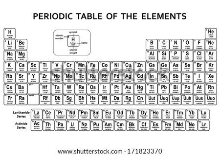 PERIODICAL TABLE OF THE ELEMENTS OUTLINE VECTOR - stock vector