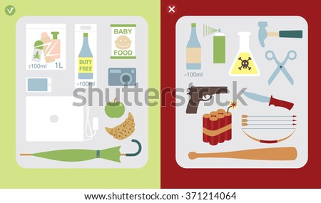 Permitted and prohibited items in hand baggage on the flight - stock vector