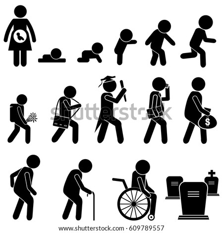 Person Aging from Baby to Adult in Life Cycle. Stick Figure Pictogram Icon