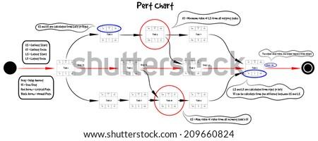 pert stock photos royalty free images vectors. Black Bedroom Furniture Sets. Home Design Ideas