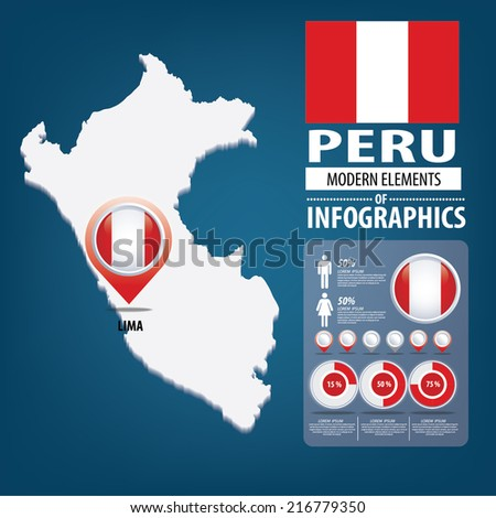 Peru. flag. Asia. World Map. vector Illustration. - stock vector