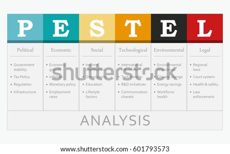 Pestle Diagram Stock Images, Royalty-Free Images & Vectors