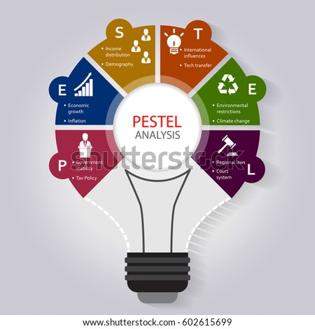 Pestel Analysis Infographic Template Political Economic Stock Vector