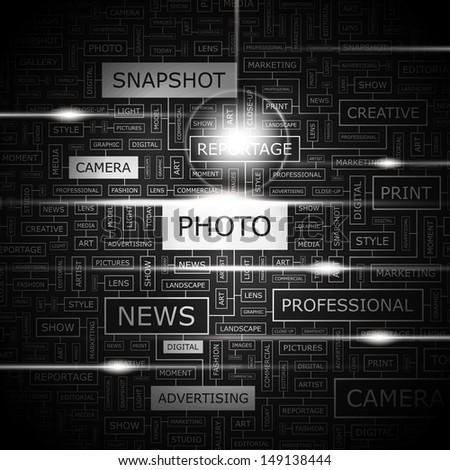 PHOTO. Concept vector illustration. Word cloud with related tags and terms. Graphic tag collection. Wordcloud collage.