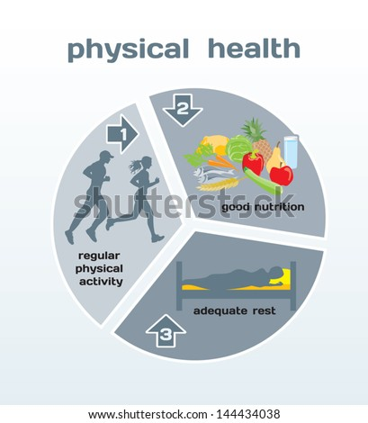 nutrition and physical activity Through a partnership with the arizona nutrition network, the office of school health and wellness initiatives provides nutrition and physical activity technical support and resources to.