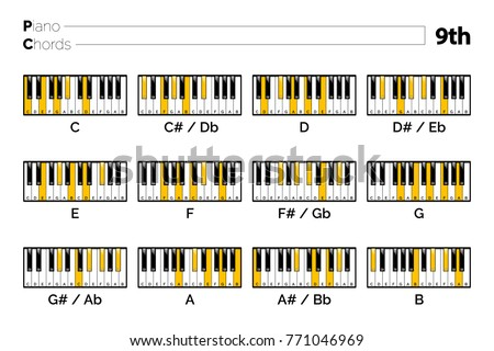 Piano Chord 9th Chart Graphic Music Stock Photo Photo Vector