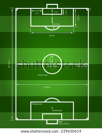 picture of a soccer field with indication of all sizes  - stock vector