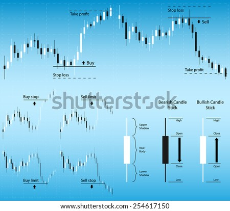 picture of candle stick graphs with trade orders description, candle morphology - stock vector