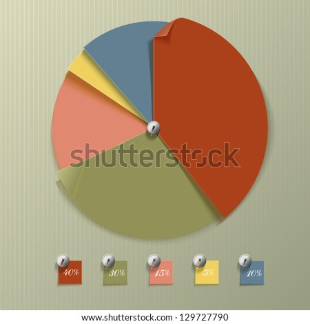 pie chart made �¢??�¢??up of stickers - stock vector