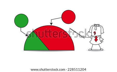 Pie chart with a businesswoman. Karen shows a pie chart with the results of her company. the balance sheet is not very good but she is optimist. Write your data in the free space. - stock vector