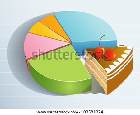 Pie Graph showing the share of profits, market or sales - stock vector