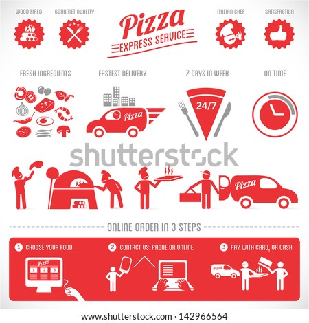 pizza elements, fast delivery service, online food order (with text) - stock vector