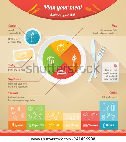 Plan your meal infographic with dish, chart and icons, healthy food and dieting concept - stock vector