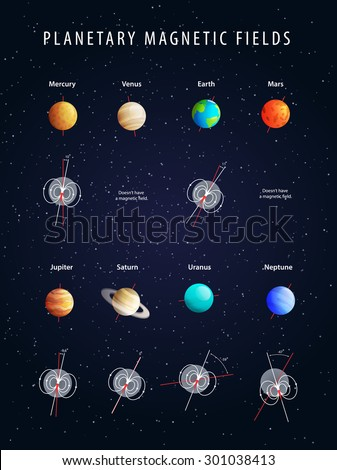 Planetary magnetic fields, realistic colored poster vector
