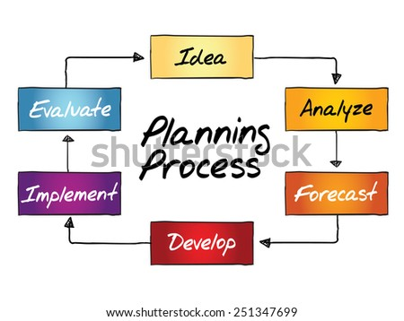 planning process flow chart business concept - Concept Of Flow Chart