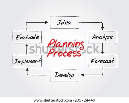 planning process flow chart vector business strategy concept - Concept Of Flow Chart